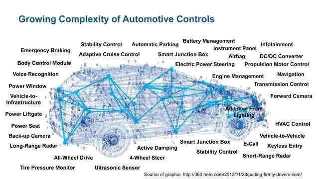 MathWorks Automotive Conference 2017