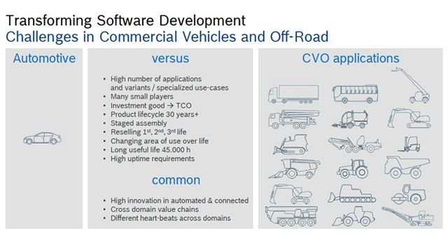 MathWorks Automotive Conference 2019