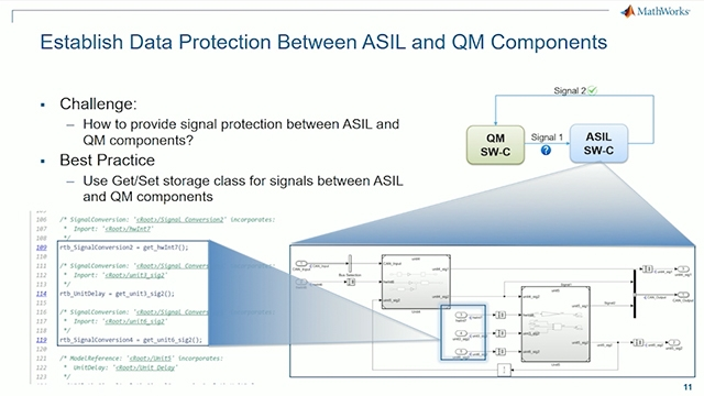 Discover key considerations for a model architecture, the required modeling constructs, and best practices to meet AUTOSAR for ISO 26262 compliance.