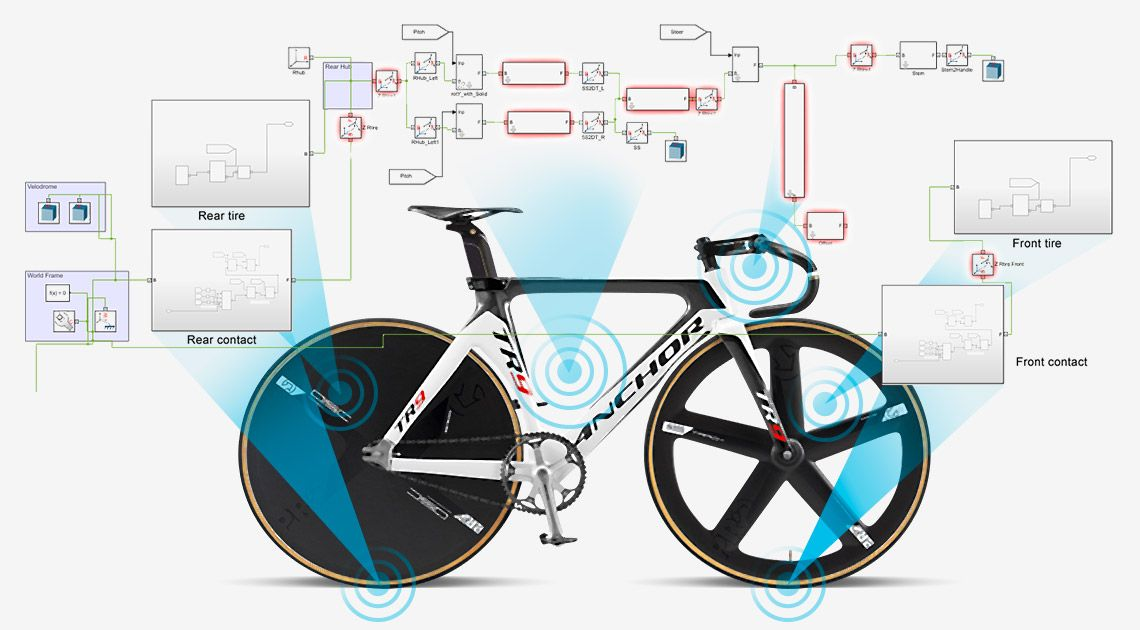 Bridgestone bike with kinematic model superimposed on top. Arrows point from the model to the associated areas such as the tires, bike frame, and handlebars.