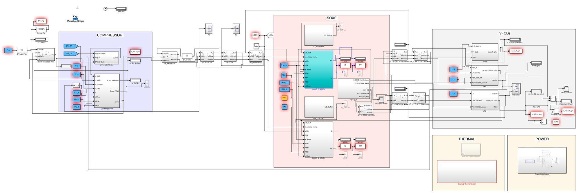 Screenshot of Simulink model.