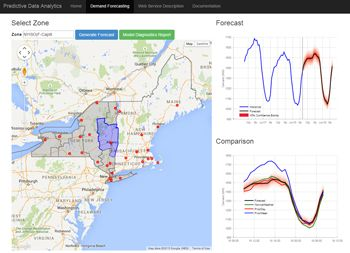 Figure 1.  MATLAB application for energy demand forecasting for New York.