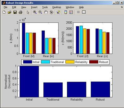 robustdesign_fig7_w.jpg