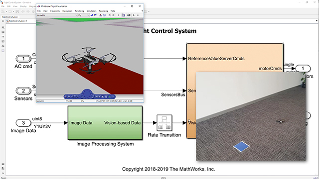 Learn about the workflow you'll use while deploying the Simulink model on the Parrot Minidrone.