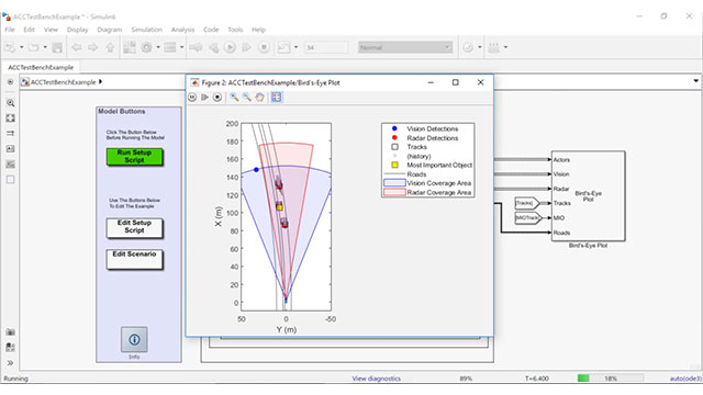 Simulate a control system that combines sensor fusion and adaptive cruise control (ACC). Use Simulink to model ACC systems with vehicle dynamics and sensors, create driving scenarios, and test the control system in a closed-loop.