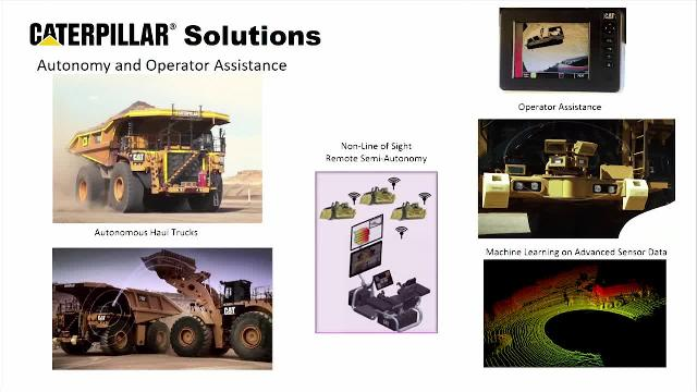 Caterpillar, in collaboration with MathWorks, developed a big data and machine/deep learning system. The system automatically ground-truths data, dramatically limiting the need for human supervision while reducing development time.
