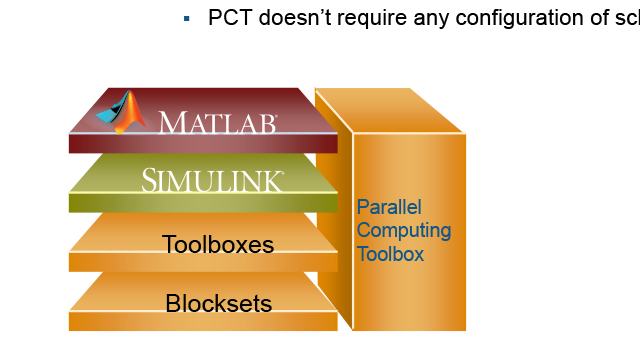 Matlab signal processing tutorial pdf.