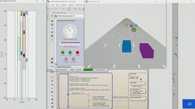 Learn how to design a lane-following and lane-changing algorithm for an autopilot-assist feature in highway driving. See a demonstration of system-level simulation to test the decision making, path planning, and control modules in traffic scenarios.