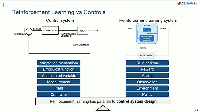Learn how you can use the new Reinforcement Learning Toolbox and other MathWorks products to set up your environment models, define the policy and its various hyperparameters, and scale training through parallel computing to improve performance.