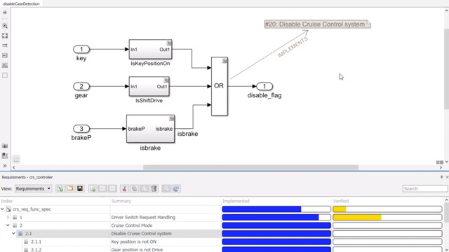 What Is Simulink Requirements?