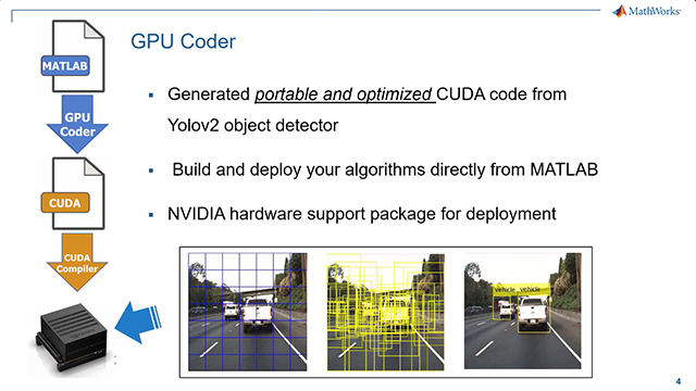 Walk through a real-time object detection example using YOLO v2 in MATLAB. Generate optimized CUDA code and verify it using a mex file that runs at about 80 fps on a test file. Deploy the generated code to the Jetson Xavier.