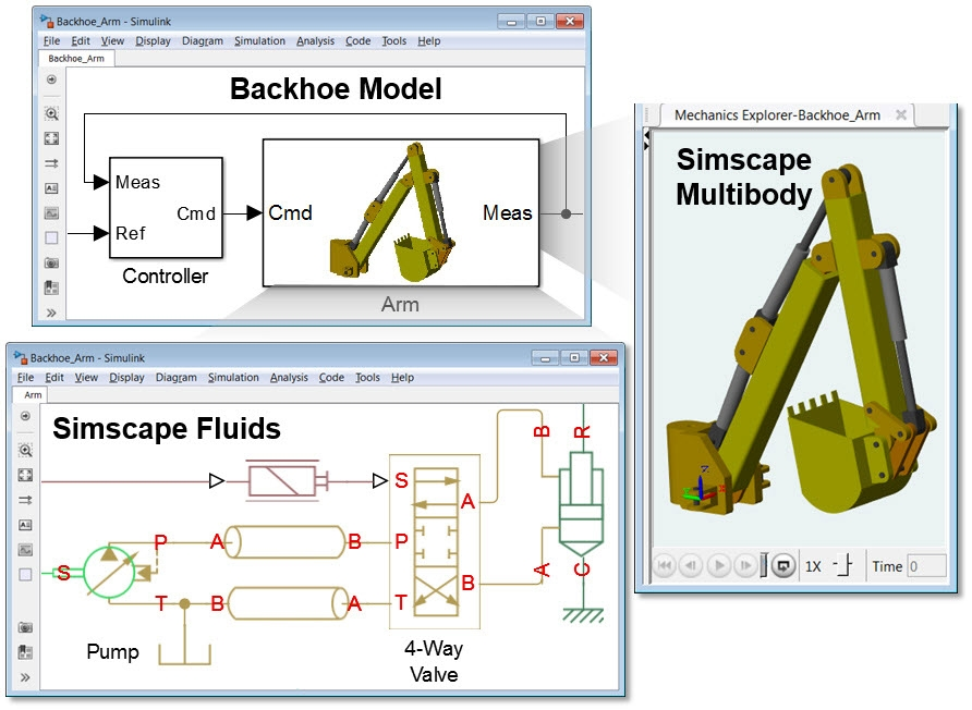 MathWorks Extends Simscape for Modeling and Simulating Fluid Systems ...