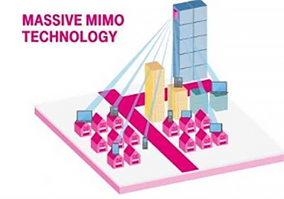 Hybrid beamforming architecture with massive MIMO antenna array.