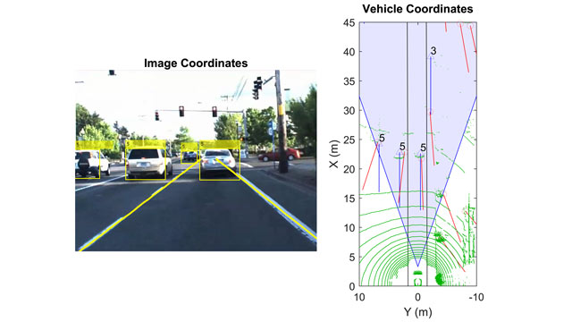 Visualize, Label, and Fuse Sensor Data for Automated Driving
