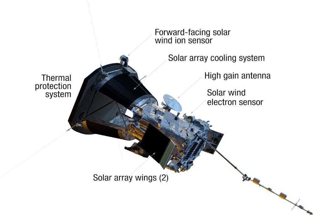 Figure 3.  The Parker Solar Probe. Image courtesy JHU APL. http://parkersolarprobe.jhuapl.edu/