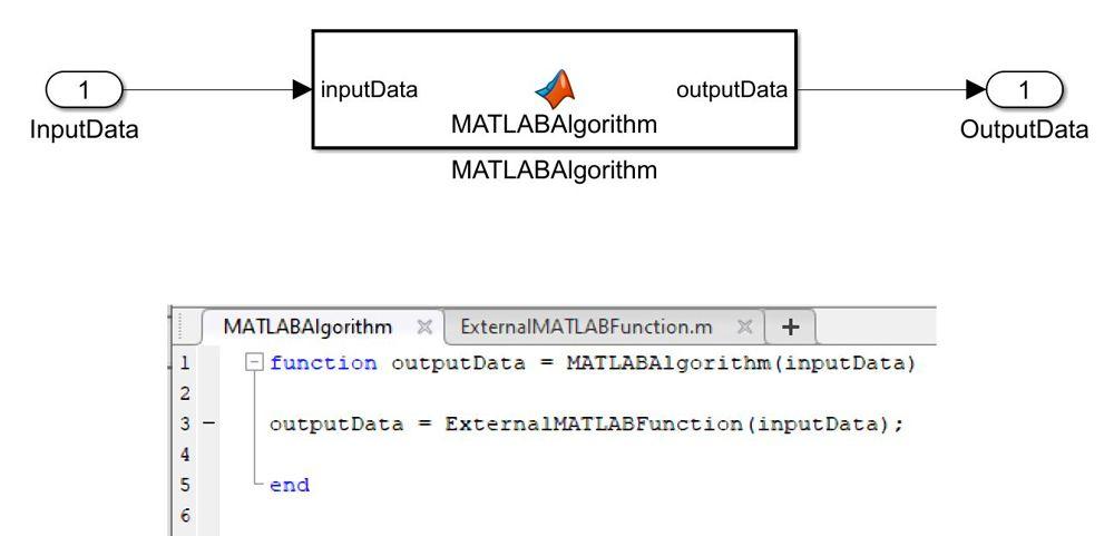 Abbildung 1: Modellierungsmuster mit externem MATLAB-Code.