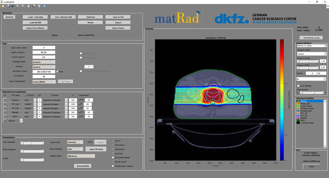 Figure 1. The matRad 2.10.0 interface, with workflow, plan, optimization, and visualization controls. The interface shows a prostate treatment plan using two opposing beam angles and scanned protons