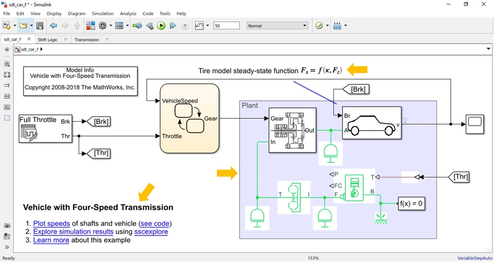 Figure 3. Model with annotations added.