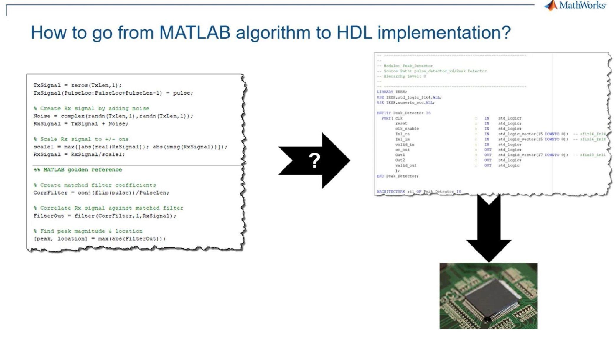 Erfahren Sie, wie Sie die Stärken von MATLAB und Simulink nutzen können, um einen Signalverarbeitungsalgorithmus für den Einsatz auf FPGA-Hardware zu entwerfen.