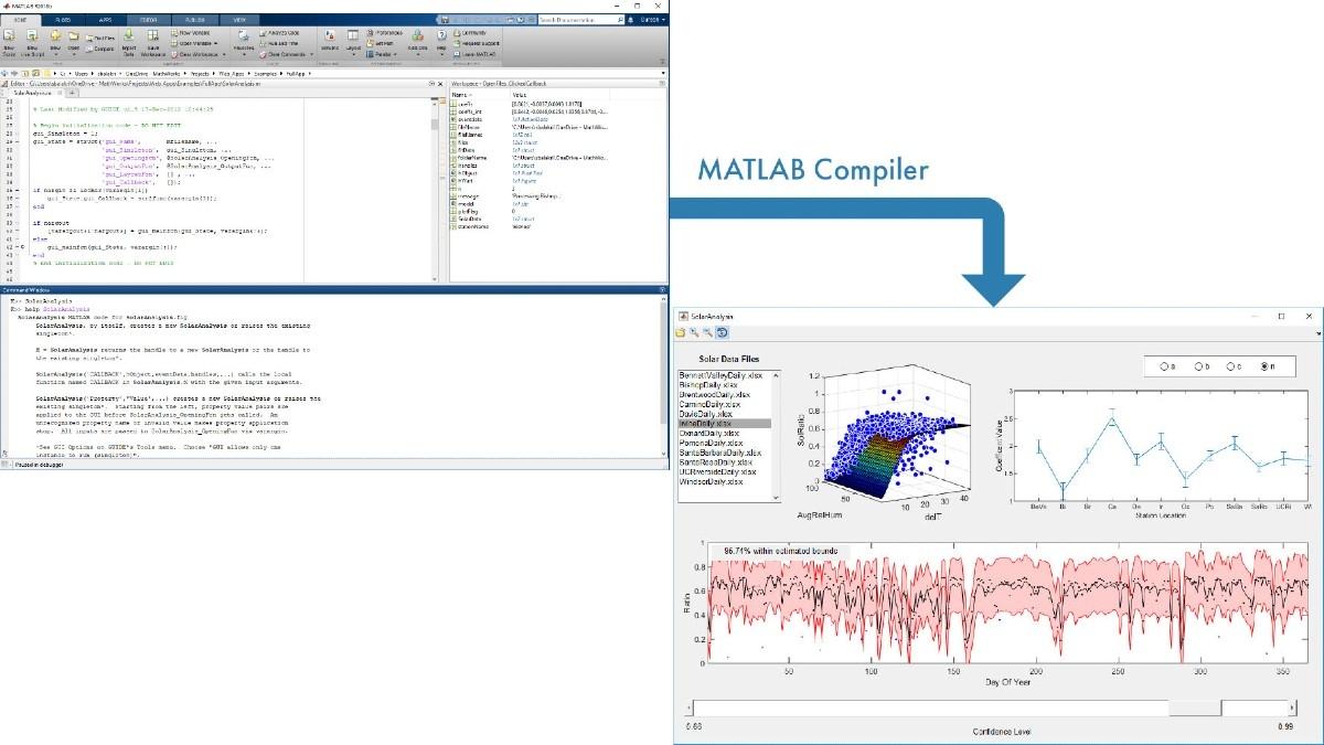 In MATLAB entwickelte und für die Weitergabe mit MATLAB Compiler paketierte Solaranalyse.