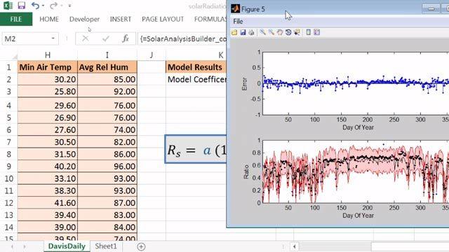 Koeffizientenformel und grafische Ausgabe für Solaranalysen von einem Excel-Add-In, das mit MATLAB Compiler erstellt und weitergegeben wurde.