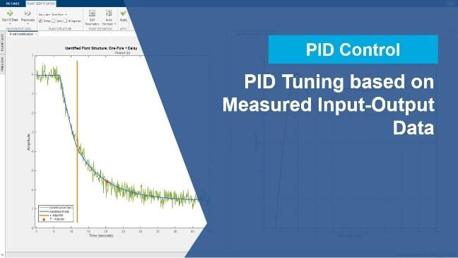 Identifikation eines Anlagenmodells aus gemessenen Eingabe-/Ausgabedaten und Verwendung dieses Modells zur Optimierung der PID-Regler-Verstärkungen.