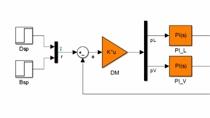 Entwurf eines Entkopplungsreglers für eine Destillationskolonne mit Simulink Control Design.