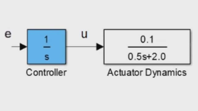 Arbeiten mit Transferfunktionen unter Verwendung von MATLAB und Control System Toolbox.