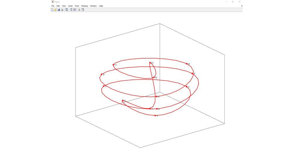 3D-Spline.