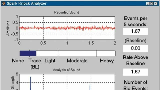 Ford Motor Company verwendet die Data Acquisition Toolbox für Live-Analysen der Klangqualität beim Kalibrieren von Motoren.