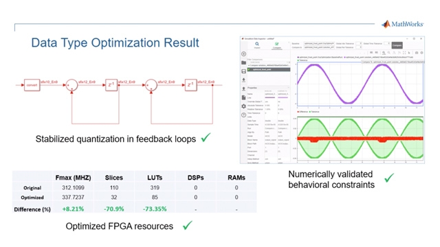 Verwenden Sie die Datentyp-Optimierungsfunktion in Fixed-Point Designer, um optimale Datentypen für eine effiziente Implementierung auf einem FPGA zu finden und gleichzeitig die Bedingungen für das numerische Verhalten Ihres Systems einzuhalten.