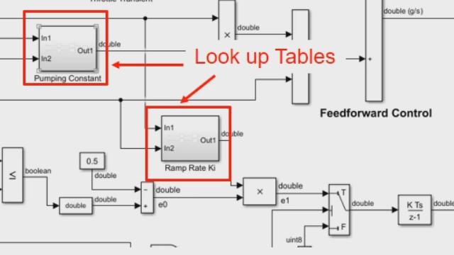 Verwenden Sie die Optimierungsfunktion für Lookup-Tabellen in Fixed-Point Designer, um eine Näherung für eine Funktion oder für einen vorhandenen Block zu berechnen. Sie können die Lookup-Tabellen in Ihrem Design auch komprimieren, damit sie weniger RAM belegen.