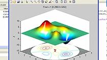 Lokale und globale Minima der peaks-Funktion werden ermittelt.