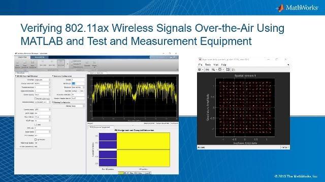Test von Funksignalen mit MATLAB und Testausrüstung. Um die Qualität des Signals zu beurteilen, werden Konstellationsdiagramme herangezogen und die Error-Vector-Magnitude (EVM) des Signals berechnet.