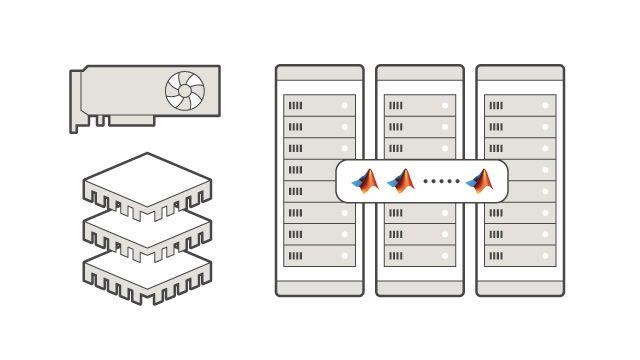 Ausführung auf CPUs und GPUs mehrerer Computing-Knoten.