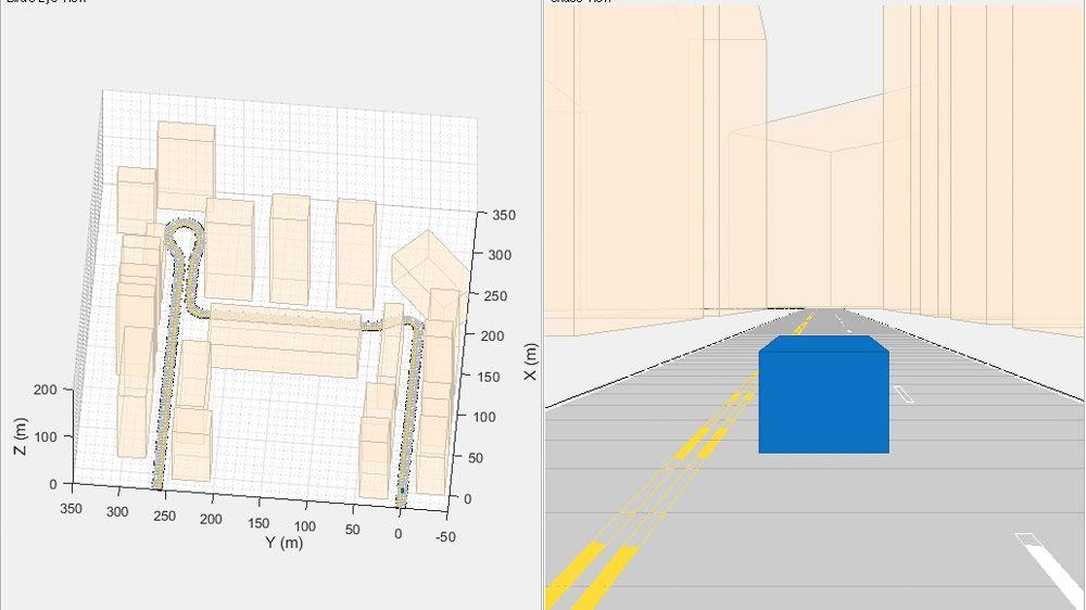 Lokalisation eines Ego-Fahrzeugs mit visueller Trägheitsodometrie in einer GPS-verweigerten Umgebung.