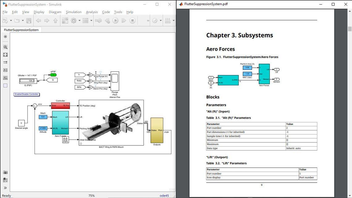 Bericht zur System Design Description (SDD) aus einem Modell.