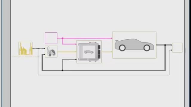 Exportieren Sie Simulink- und Stateflow-Modelle in interaktive Darstellungen, die im Webbrowser angesehen werden können.