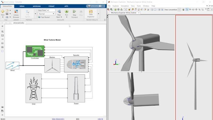 Überlick über die Fähigkeiten zur Modellierung und Simulation von Simulink