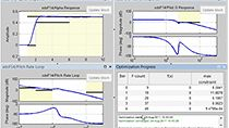 Optimieren Sie die Parameter eines Flugsteuerungssystems, um die Zeitbereichs- und Frequenzbereichsdesignanforderungen gleichzeitig zu erfüllen.