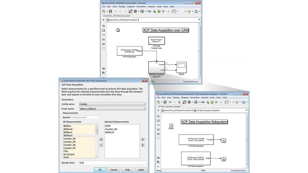 Drei Fenster, in denen das Simulink-Modell und die Maske des XCP-Datenerfassungsblocks zur Konfiguration der XCP-Datenerfassung angezeigt werden.