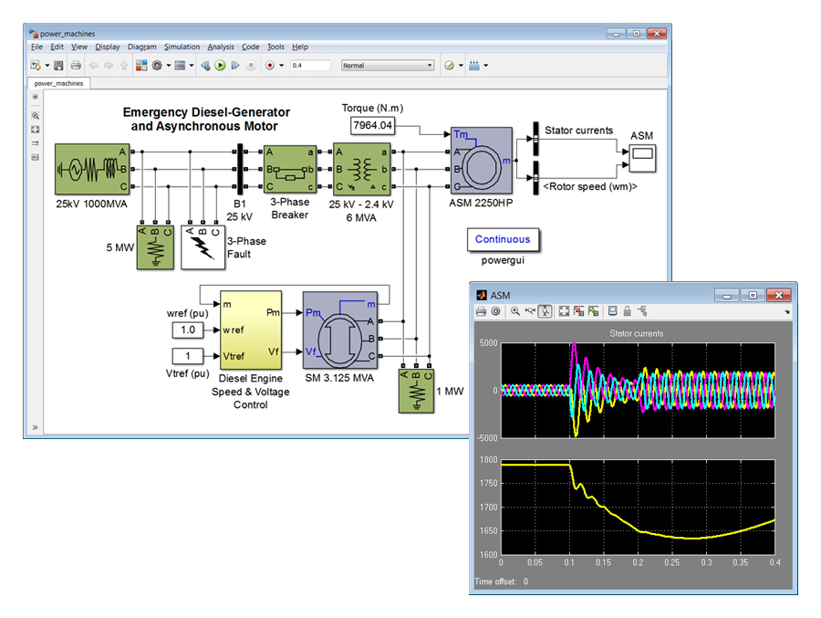 electrical power systems simulation