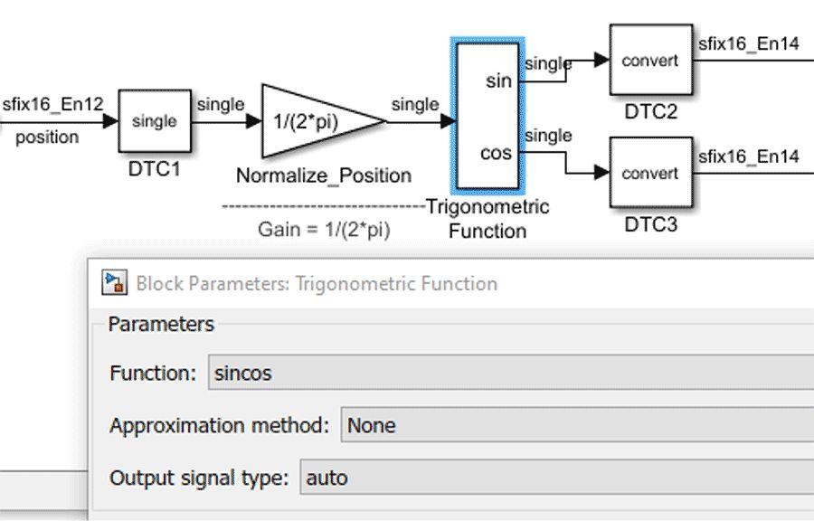 Modellierung für die FPGA-Programmierung