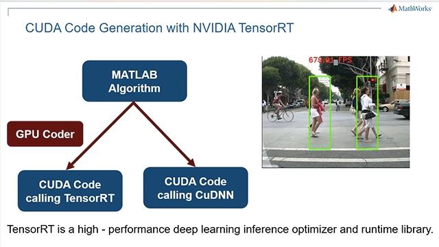 Generieren von CUDA-Code von einem trainierten Deep Neural Network in MATLAB und Nutzung des Archivs von NVIDIA TensorRT zur Inferenz auf NVIDIA GPUs mit einer Anwendung zur Erkennung von Fußgängern als Beispiel.