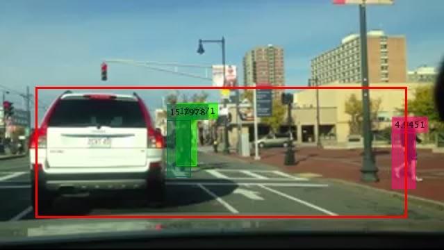 Tracking von Fußgängern von einem fahrenden Auto aus