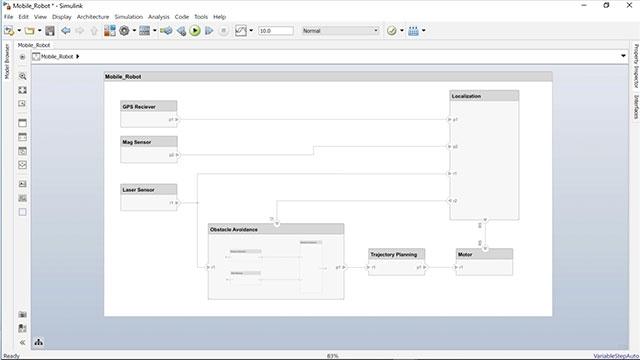 Lassen Sie sich eine Zusammenstellung im System Composer genau erklären, woraus sie besteht und wie man sie erstellt.