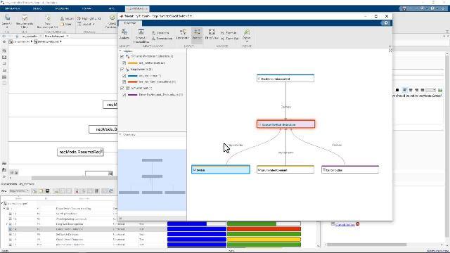 Mit der Requirements Perspective können Sie Anforderungen aus Simulink oder Stateflow anzeigen, bearbeiten, verknüpfen und verwalten.
