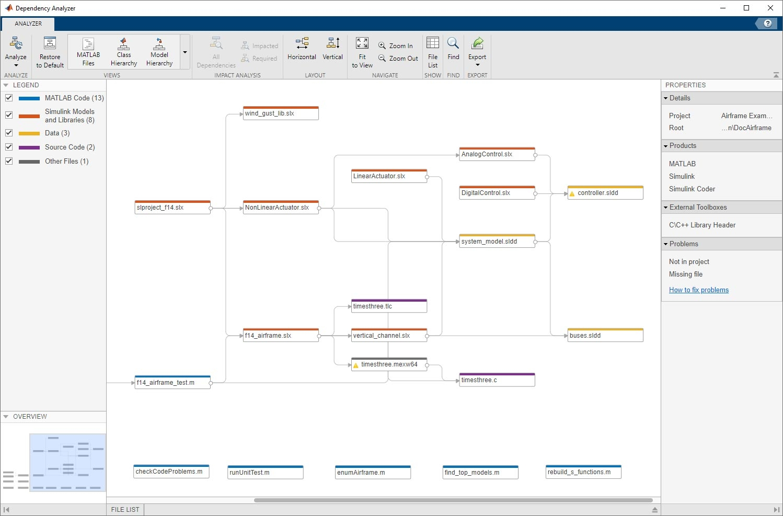 Analysieren von Abhängigkeiten und den Auswirkungen von Dateiänderungen
