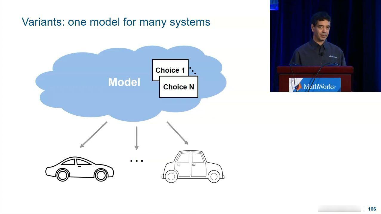 Dieses Video fasst die wichtigsten Funktionen von Simulink für Variantenentwurf, -konfiguration und -management zusammen.