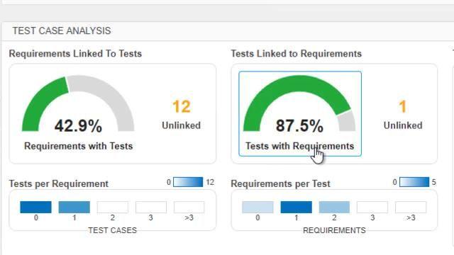 Verschaffen Sie sich einen Überblick über das Model Testing Dashboard, um den Fortschritt Ihres anforderungsbasierten Testprozesses zur Erfüllung von Standards wie ISO 26262 oder DO-178C zu verwalten.